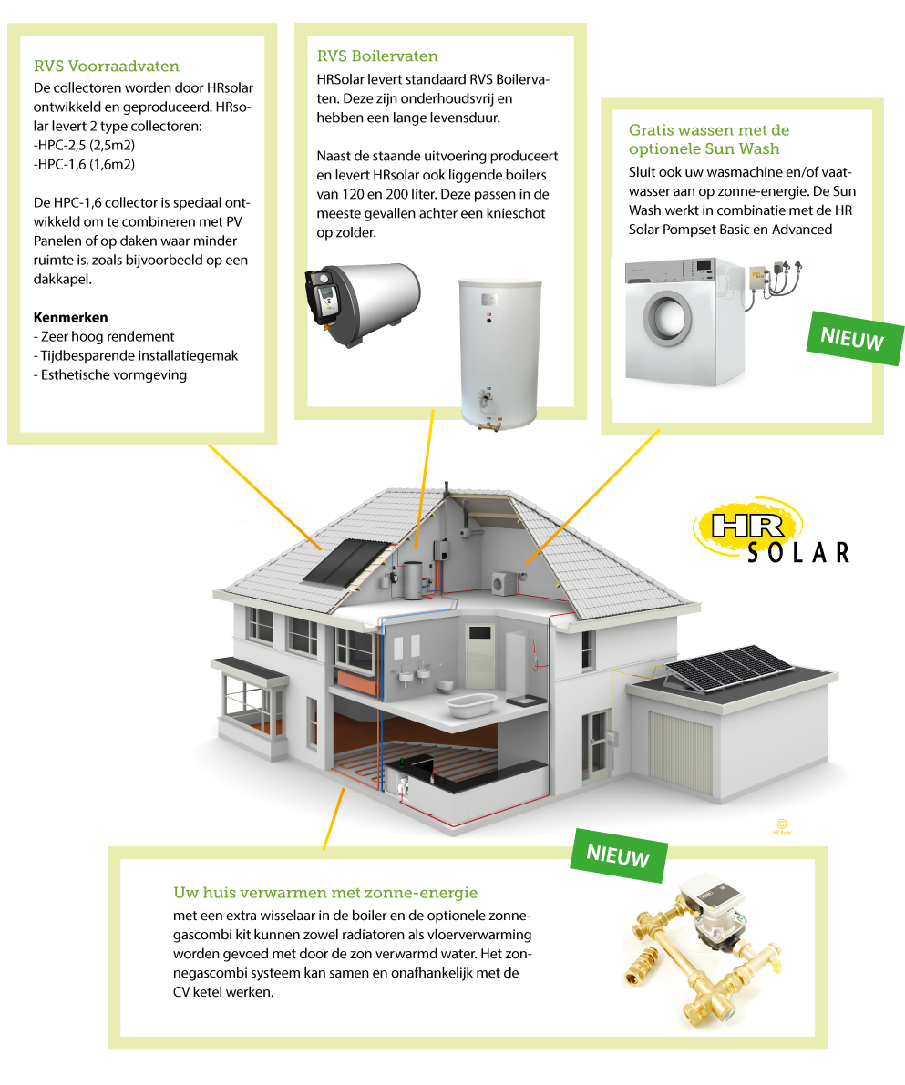hr-solar-zonneboilers-toelichting